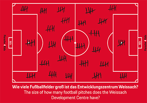 Porsche Standort: Weissach – Streng geheim